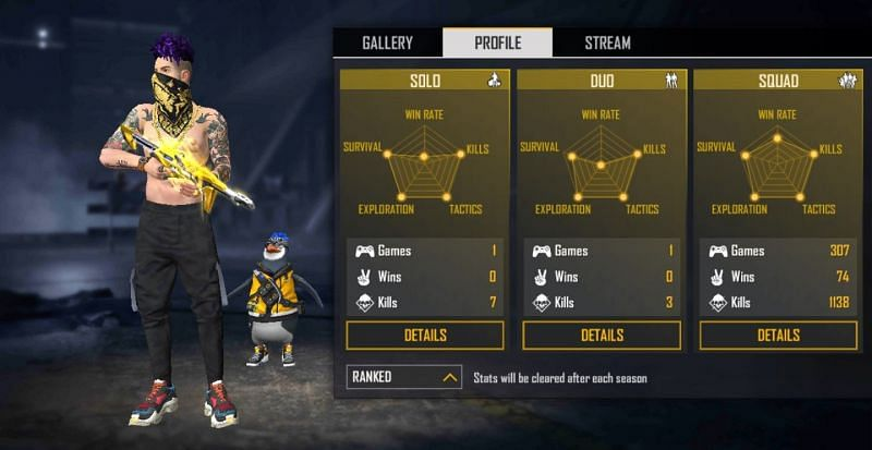 Dev Alone  free fire id and kd ratio